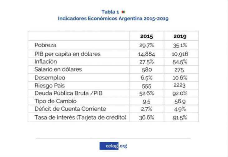 Fernández hizo catarsis con Rafael Correa:
